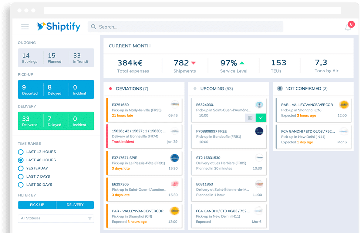 Shiptify solutions : TMS et TMP